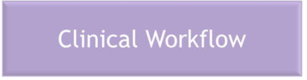Clinical Workflows